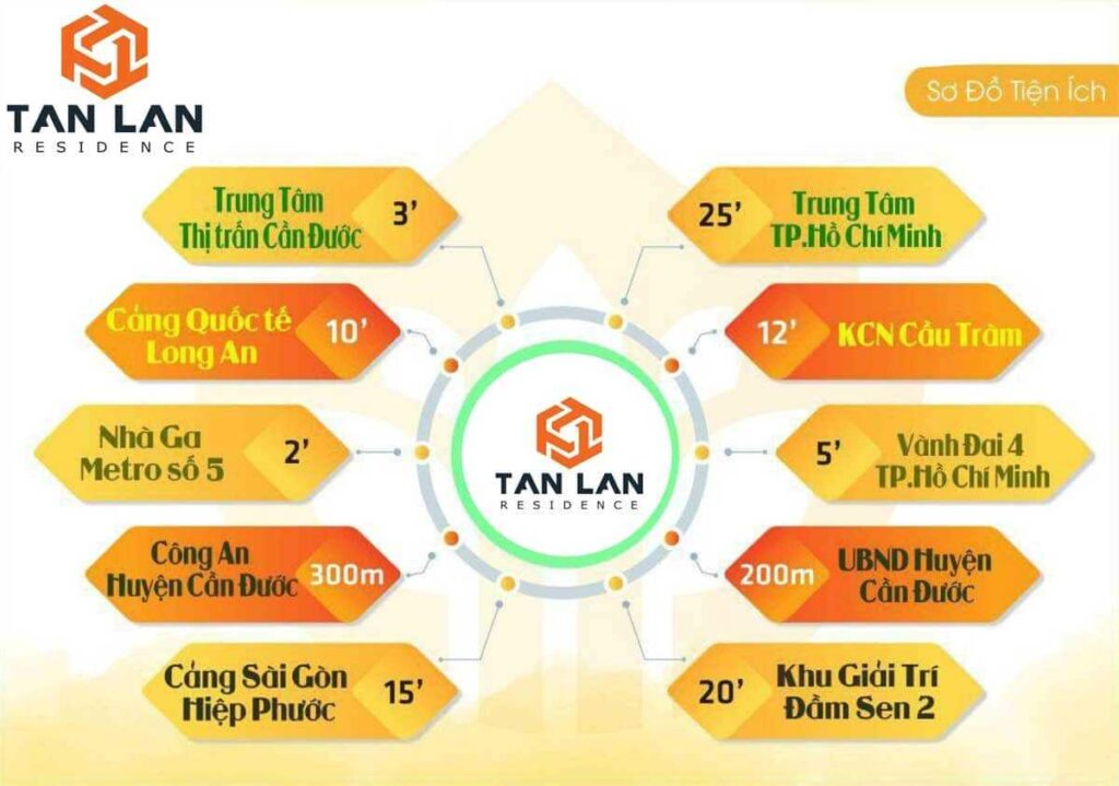 tien-ich-lien-ket-vung-du-an-tan-lan-residence_optimized